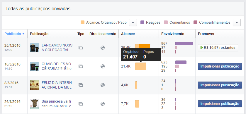 facebook insights alcance posts
