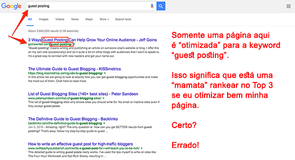 rankear no google